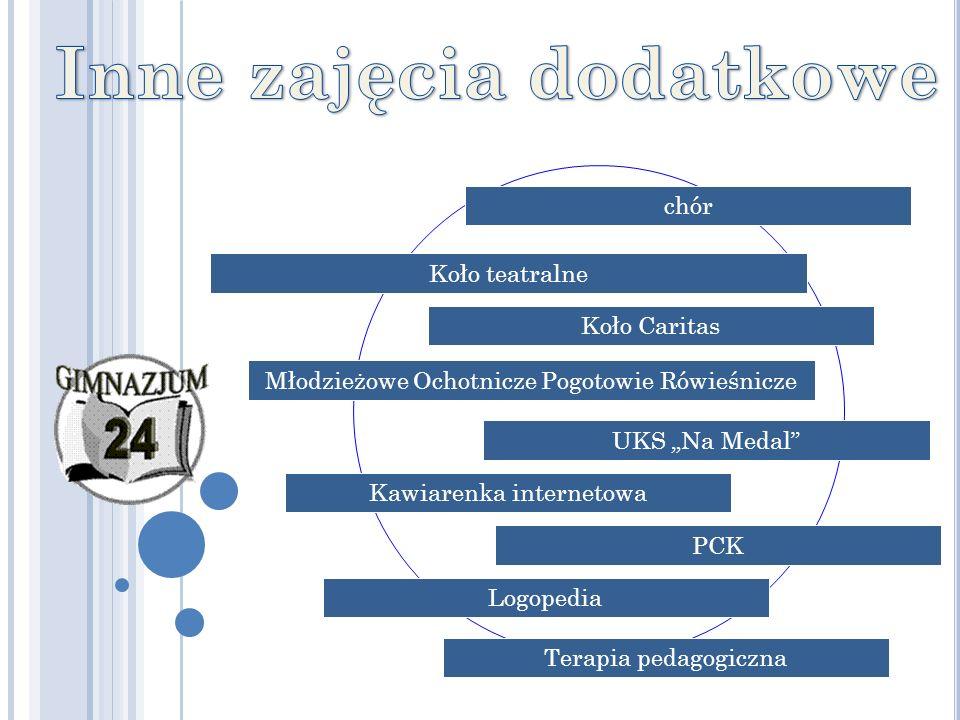Koło teatralne Koło Caritas Młodzieżowe Ochotnicze Pogotowie Rówieśnicze Logopedia Terapia pedagogiczna UKS Na Medal PCK chór Kawiarenka internetowa