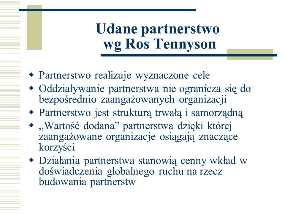 Udane partnerstwo wg Ros Tennyson Partnerstwo realizuje wyznaczone cele Oddziaływanie partnerstwa nie ogranicza się do bezpośrednio zaangażowanych organizacji Partnerstwo jest strukturą trwałą i samorządną Wartość dodana partnerstwa dzięki której zaangażowane organizacje osiągają znaczące korzyści Działania partnerstwa stanowią cenny wkład w doświadczenia globalnego ruchu na rzecz budowania partnerstw