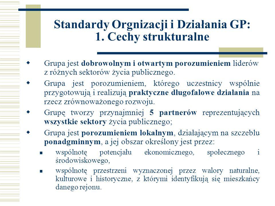 Standardy Orgnizacji i Działania GP: 1.