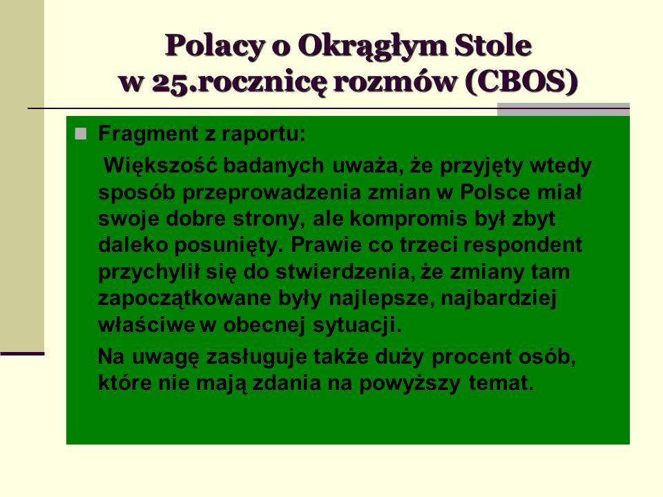 Polacy o Okrągłym Stole w 25.rocznicę rozmów (CBOS) Fragment z raportu: Większość badanych uważa, że przyjęty wtedy sposób przeprowadzenia zmian w Pol