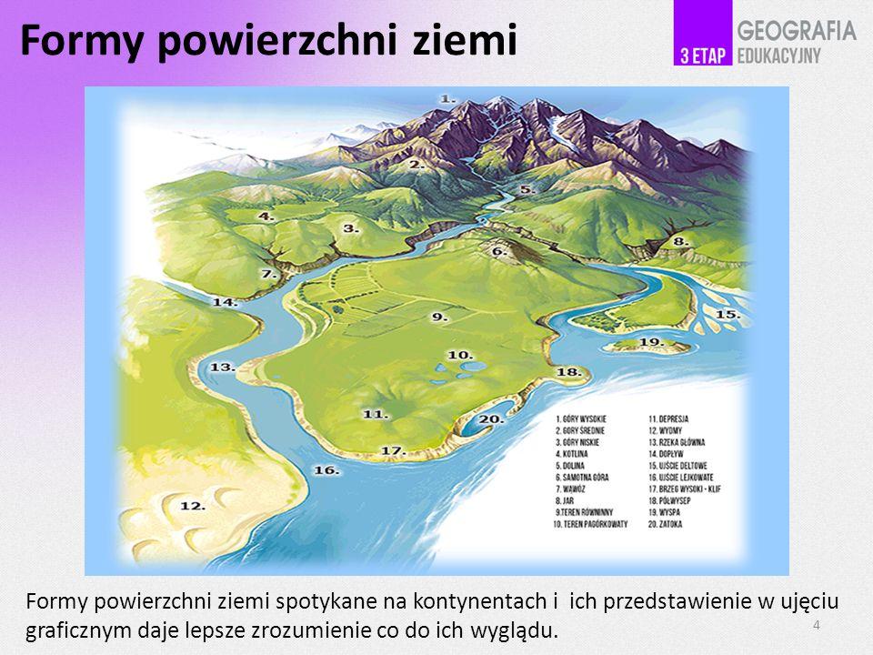 Formy powierzchni ziemi Formy powierzchni ziemi spotykane na kontynentach i ich przedstawienie w ujęciu graficznym daje lepsze zrozumienie co do ich w