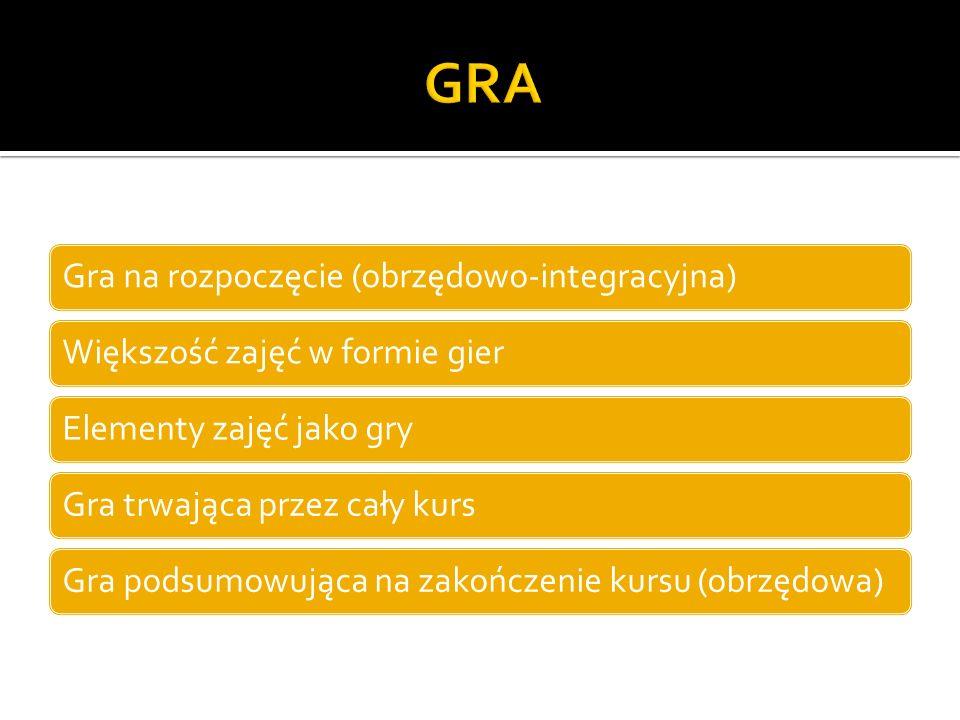Gra na rozpoczęcie (obrzędowo-integracyjna)Większość zajęć w formie gierElementy zajęć jako gryGra trwająca przez cały kursGra podsumowująca na zakońc