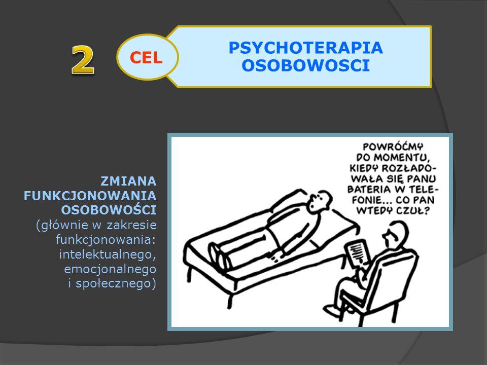 PSYCHOTERAPIA OSOBOWOSCI ZMIANA FUNKCJONOWANIA OSOBOWOŚCI (głównie w zakresie funkcjonowania: intelektualnego, emocjonalnego i społecznego) CEL