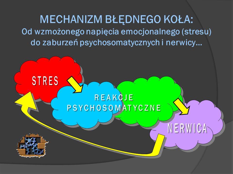 MECHANIZM BŁĘDNEGO KOŁA: Od wzmożonego napięcia emocjonalnego (stresu) do zaburzeń psychosomatycznych i nerwicy…