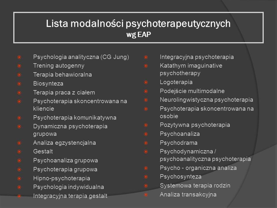 Lista modalności psychoterapeutycznych wg EAP Psychologia analityczna (CG Jung) Trening autogenny Terapia behawioralna Biosynteza Terapia praca z ciał