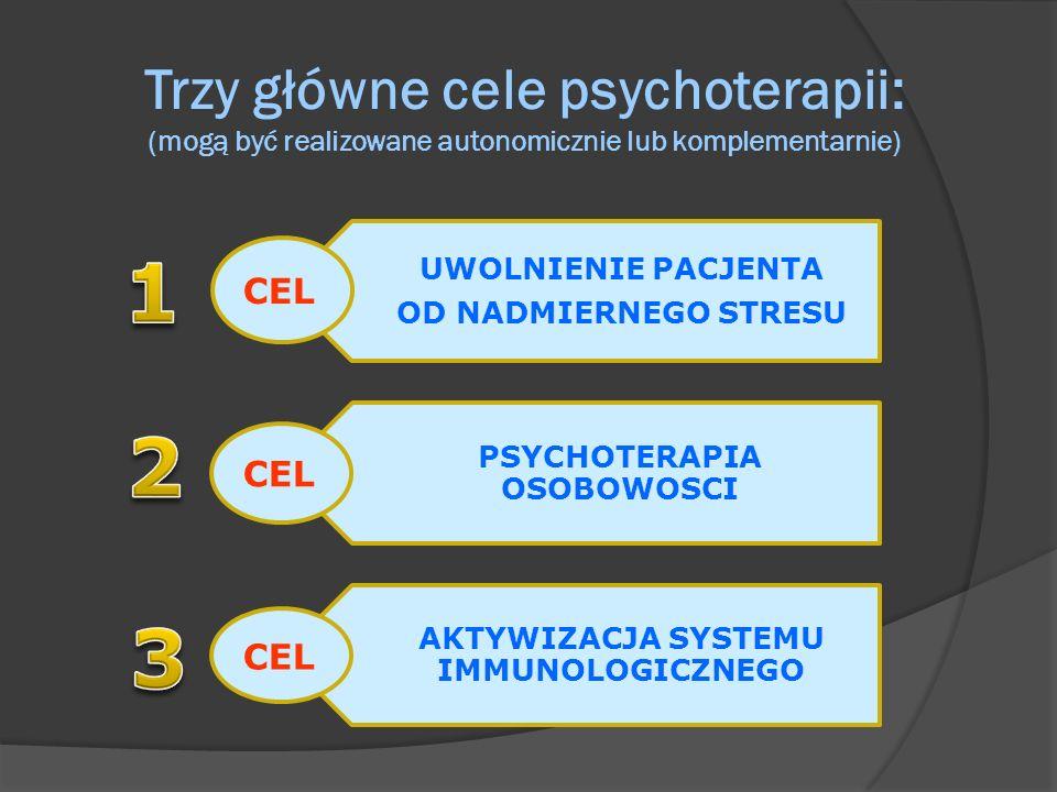 Trzy główne cele psychoterapii: (mogą być realizowane autonomicznie lub komplementarnie) UWOLNIENIE PACJENTA OD NADMIERNEGO STRESU PSYCHOTERAPIA OSOBO