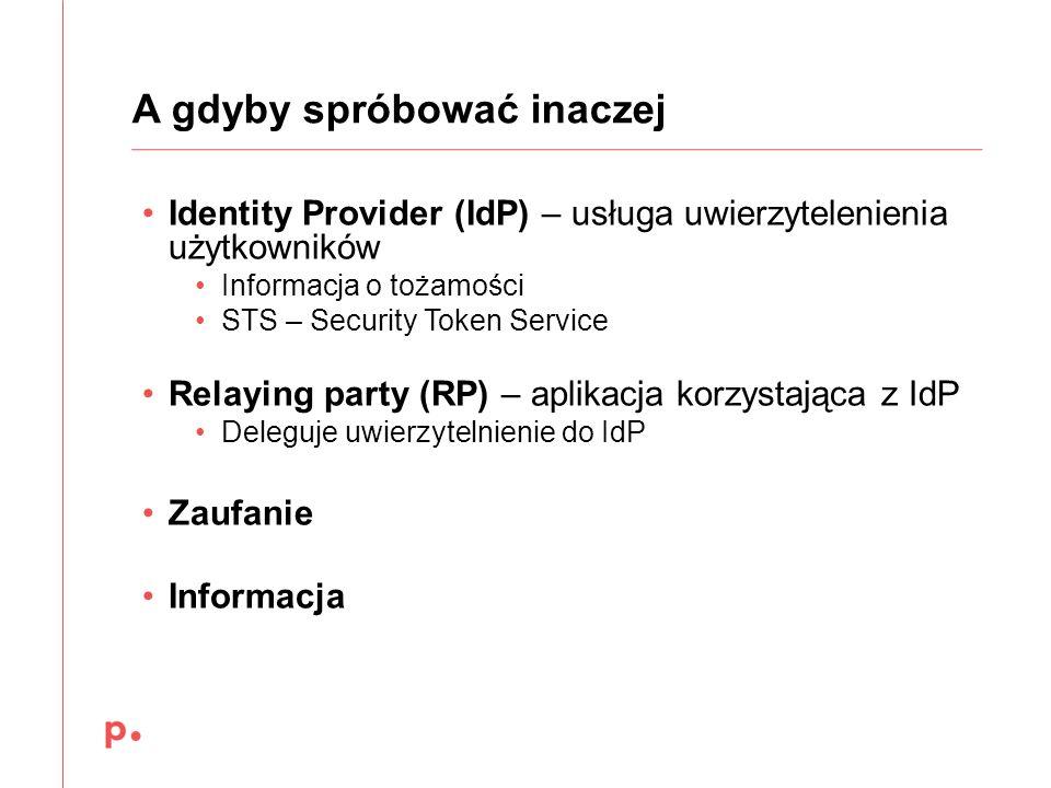 Identity Provider (IdP) – usługa uwierzytelenienia użytkowników Informacja o tożamości STS – Security Token Service Relaying party (RP) – aplikacja ko