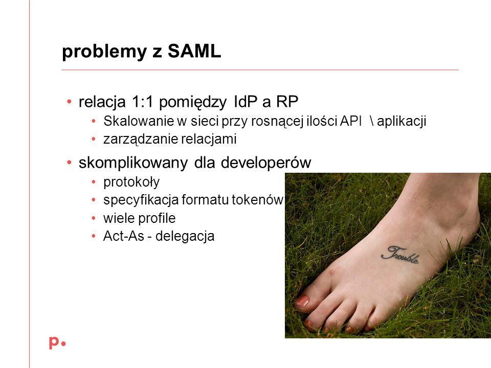 relacja 1:1 pomiędzy IdP a RP Skalowanie w sieci przy rosnącej ilości API \ aplikacji zarządzanie relacjami skomplikowany dla developerów protokoły sp