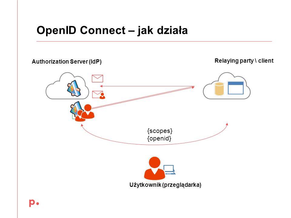 OpenID Connect – jak działa Authorization Server (IdP) Relaying party \ client Użytkownik (przeglądarka) {scopes} {openid}