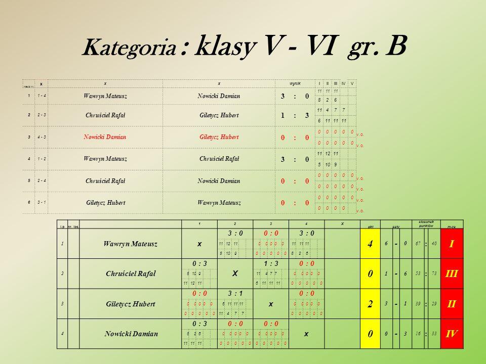 Kategoria : klasy V - VI gr.B mecz nr.