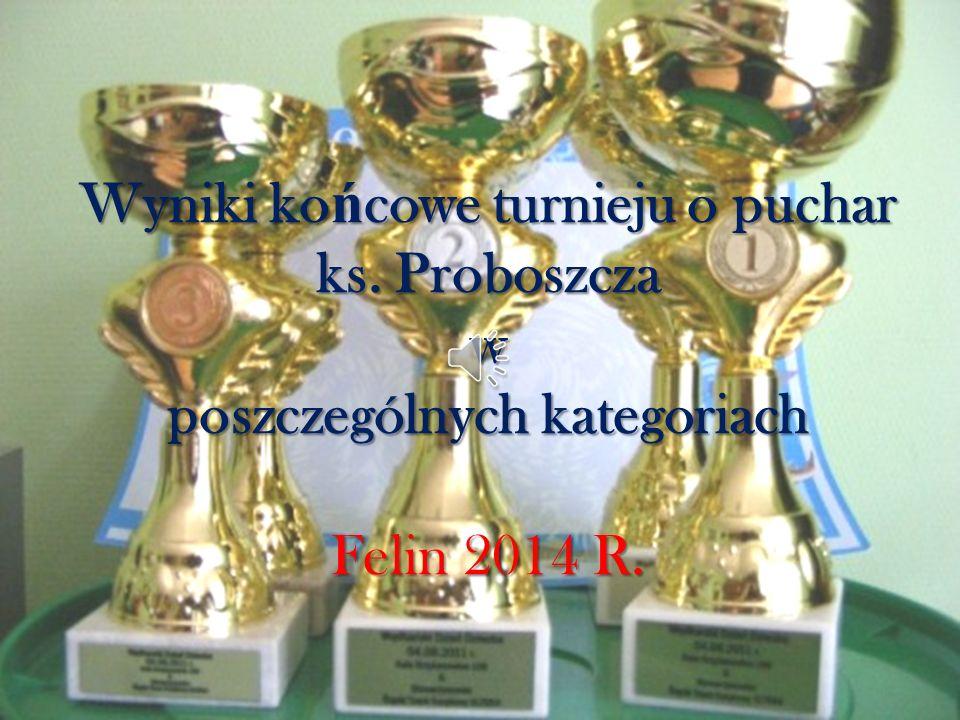Kategoria : klasy V - VI gr. C mecz nr. x xxwynikIIIIIIIVV 22 - 3 Ptasiński JakubGajo Bartłomiej 3:0 11 734 41 - 2 Chruściel SzymonPtasiński Jakub 2:3
