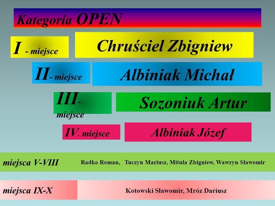 Wyniki ko ń cowe turnieju o puchar ks. Proboszcza w poszczególnych kategoriach Felin 2014 R.
