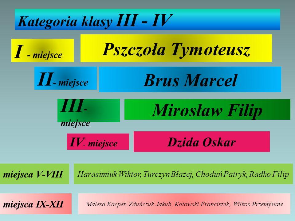 Albiniak Józef A1 Albiniak Józef X xxx X 29.03.2014 Wawryn Sławomir 3:0 B2 Wawryn Sławomir X xxx C4 Chruściel Zbigniew 29.03.2014 5.04.2014 Radko Roma