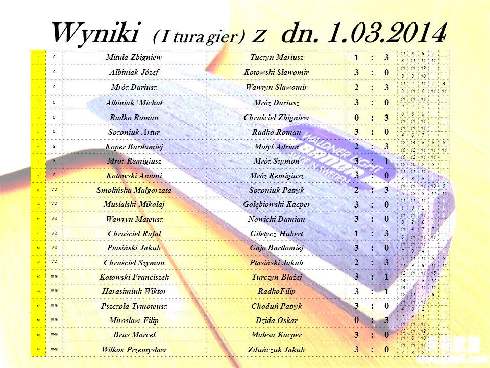 Wyniki tabele w poszczególnych kategoriach i grupach ( po III turach gier grupowych ) na dn. 16.03.2014 Wyniki tabele w poszczególnych kategoriach i g