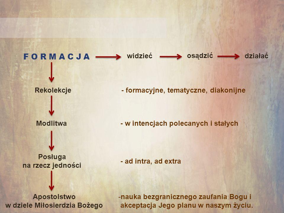 FORMACJA widzieć osądzić działać Rekolekcje Modlitwa Posługa na rzecz jedności - formacyjne, tematyczne, diakonijne - w intencjach polecanych i stałyc