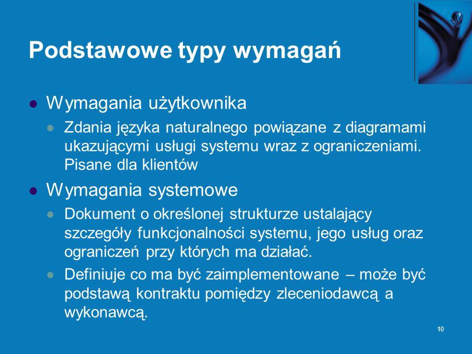 Podstawowe typy wymagań Wymagania użytkownika Zdania języka naturalnego powiązane z diagramami ukazującymi usługi systemu wraz z ograniczeniami.