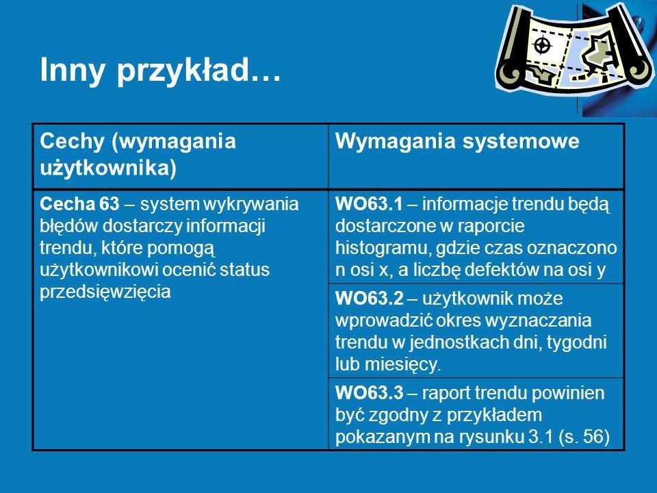 Inny przykład… Cechy (wymagania użytkownika) Wymagania systemowe Cecha 63 – system wykrywania błędów dostarczy informacji trendu, które pomogą użytkow