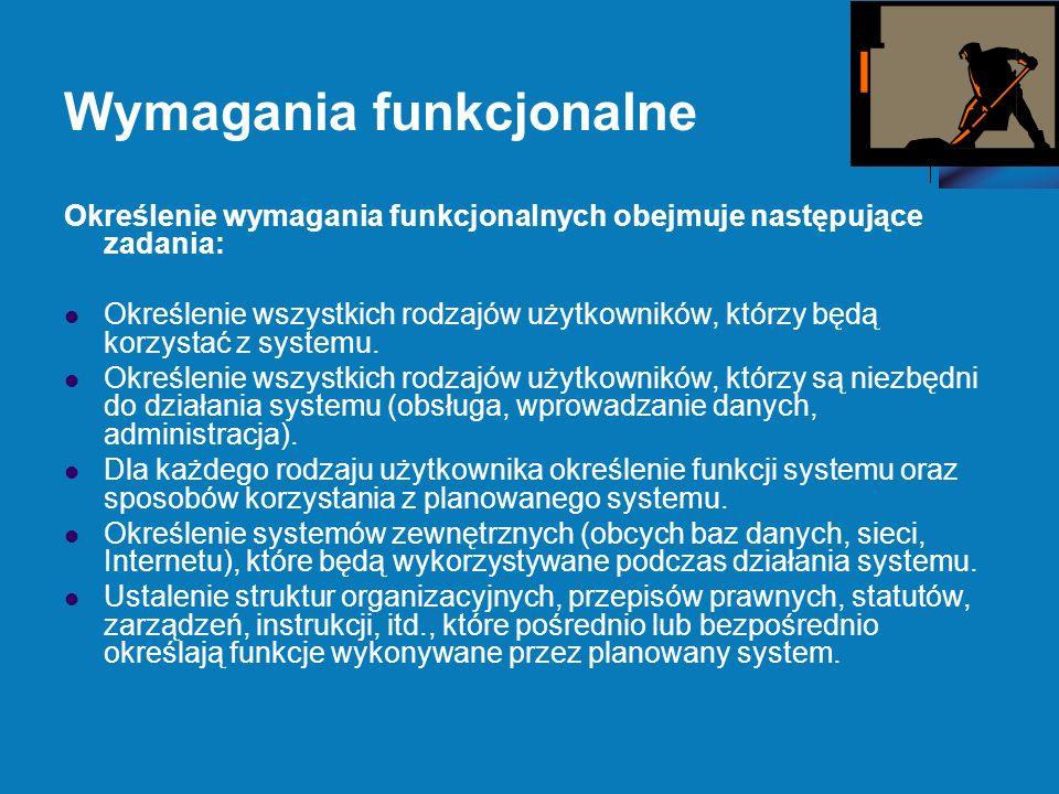 Wymagania funkcjonalne Określenie wymagania funkcjonalnych obejmuje następujące zadania: Określenie wszystkich rodzajów użytkowników, którzy będą korzystać z systemu.