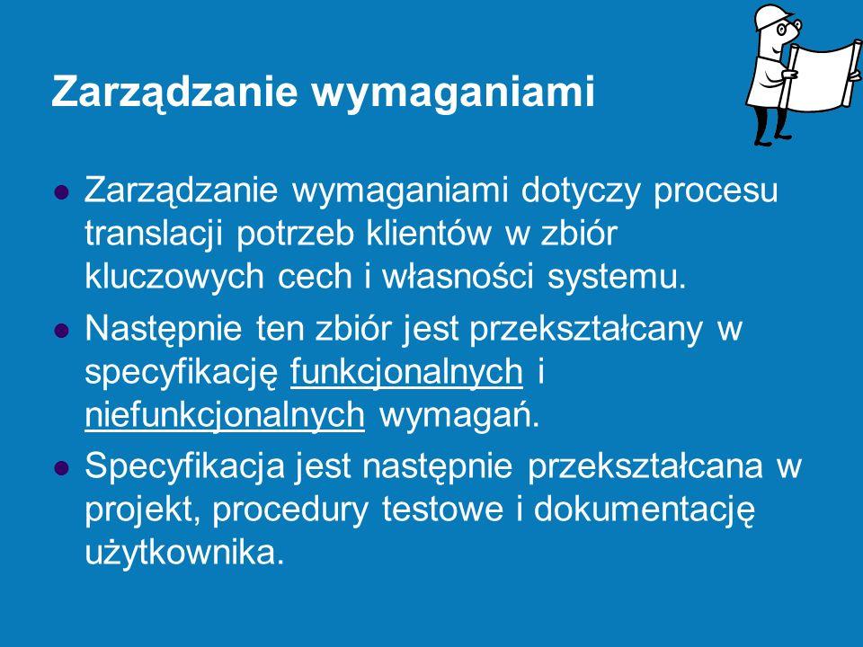 Zarządzanie wymaganiami Zarządzanie wymaganiami dotyczy procesu translacji potrzeb klientów w zbiór kluczowych cech i własności systemu. Następnie ten