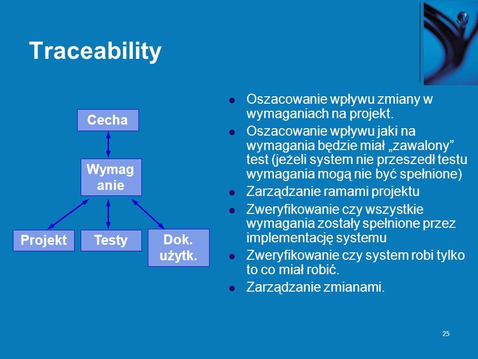 25 Traceability Oszacowanie wpływu zmiany w wymaganiach na projekt. Oszacowanie wpływu jaki na wymagania będzie miał zawalony test (jeżeli system nie