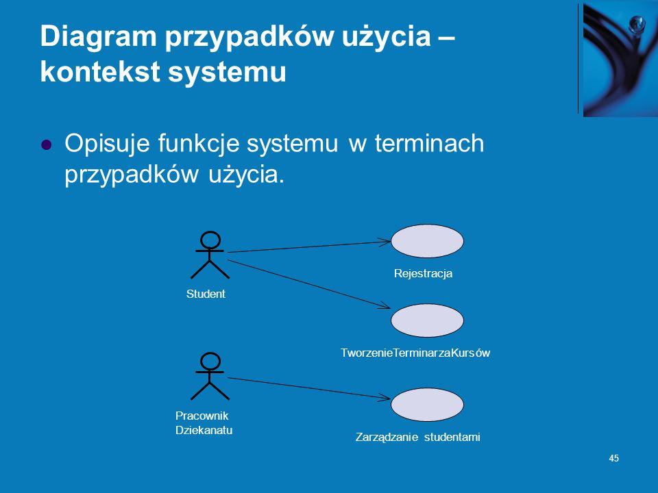 45 Diagram przypadków użycia – kontekst systemu Opisuje funkcje systemu w terminach przypadków użycia. Rejestracja Student TworzenieTerminarzaKursów P