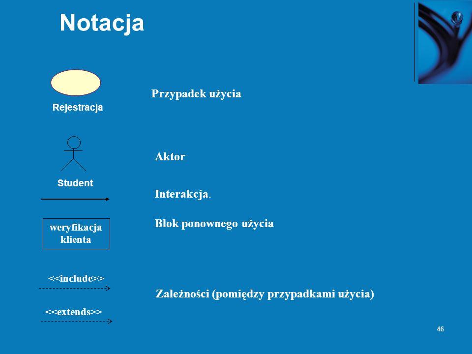 46 Notacja Przypadek użycia Aktor Interakcja. Blok ponownego użycia Zależności (pomiędzy przypadkami użycia) weryfikacja klienta > Student Rejestracja