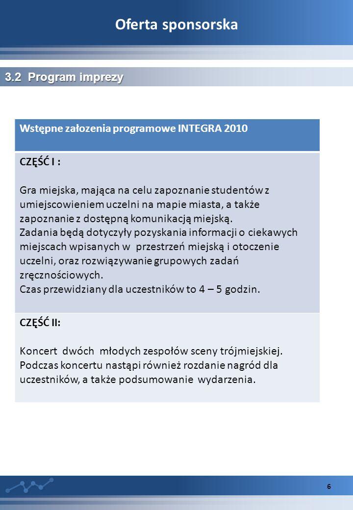 Oferta sponsorska 6 3.2 Program imprezy Wstępne załozenia programowe INTEGRA 2010 CZĘŚĆ I : Gra miejska, mająca na celu zapoznanie studentów z umiejscowieniem uczelni na mapie miasta, a także zapoznanie z dostępną komunikacją miejską.