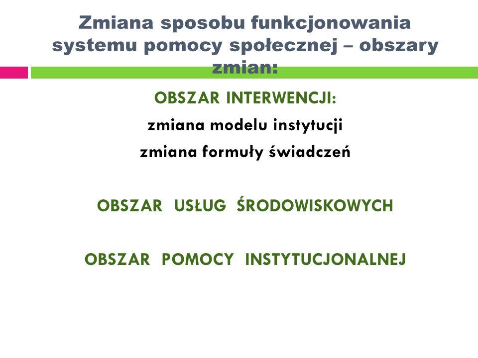 Określenie modelu gminnego systemu pomocy społecznej SEKTOR PUBLICZNY SEKTOR PRYWATNY Schemat Systemu Pomocy i Wsparcia Społecznego w Gminie GMINA OŚRODEK POMOCY I WSPARCIA SPOŁECZNEGO KASA ZASIŁKÓW SPOŁECZNYCH AGENCJA PRACY SOCJALNEJ PUBLICZNE PODMIOTY USŁUG SOCJALNYCH ZLECENIE PODMIOTOM NIEPUBLICZNYM: AGENCJE PRACY SOCJALNEJ AGENCJE USŁUG SOCJALNYCH