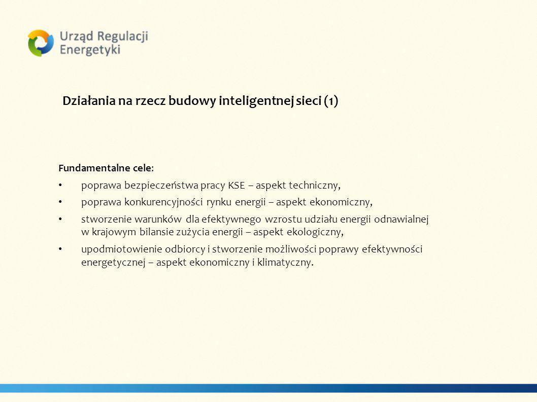Działania na rzecz budowy inteligentnej sieci (1) Fundamentalne cele: poprawa bezpieczeństwa pracy KSE – aspekt techniczny, poprawa konkurencyjności r