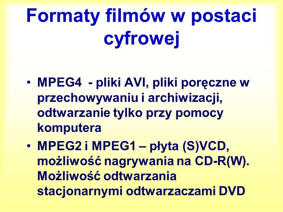Video CD (VCD) Stały strumień wizji: 1150Kb/s i fonii: 224Kb/s Wizja w standardzie MPEG1 z rozdzielczością 352 x 288 pikseli Tylko jedna ścieżka dźwiękowa
