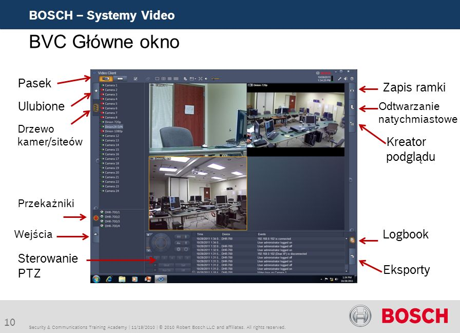 10 BOSCH – Systemy Video Security & Communications Training Academy | 11/19/2010 | © 2010 Robert Bosch LLC and affiliates.
