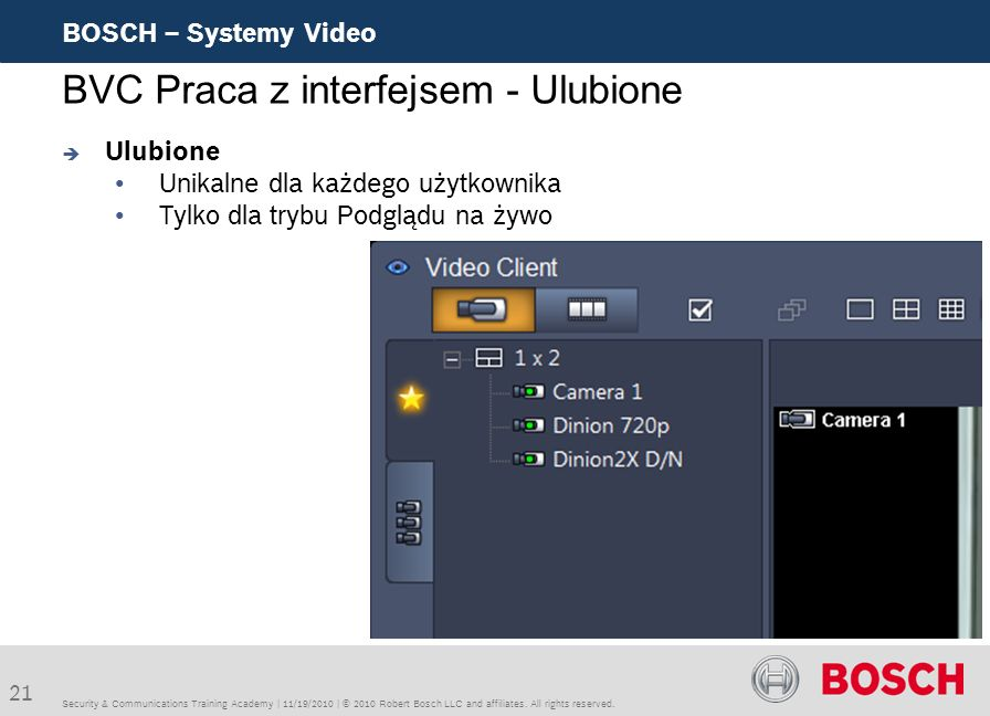 21 BOSCH – Systemy Video Security & Communications Training Academy | 11/19/2010 | © 2010 Robert Bosch LLC and affiliates. All rights reserved. BVC Pr