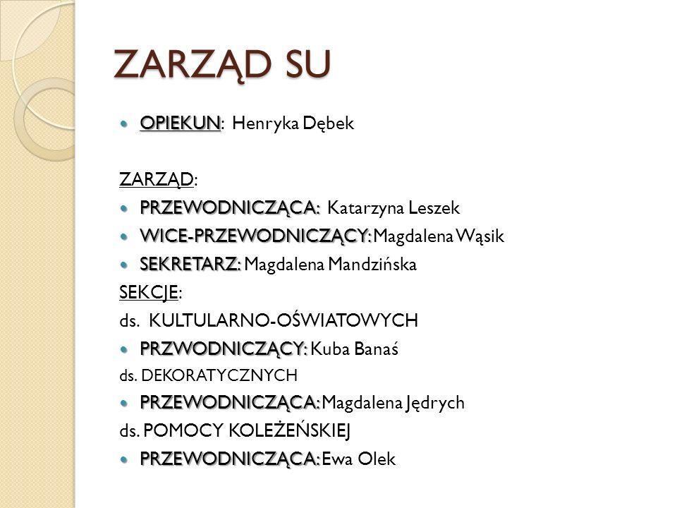 Wrzesień 1.Wybór Rady Samorządu Uczniowskiego. 2.