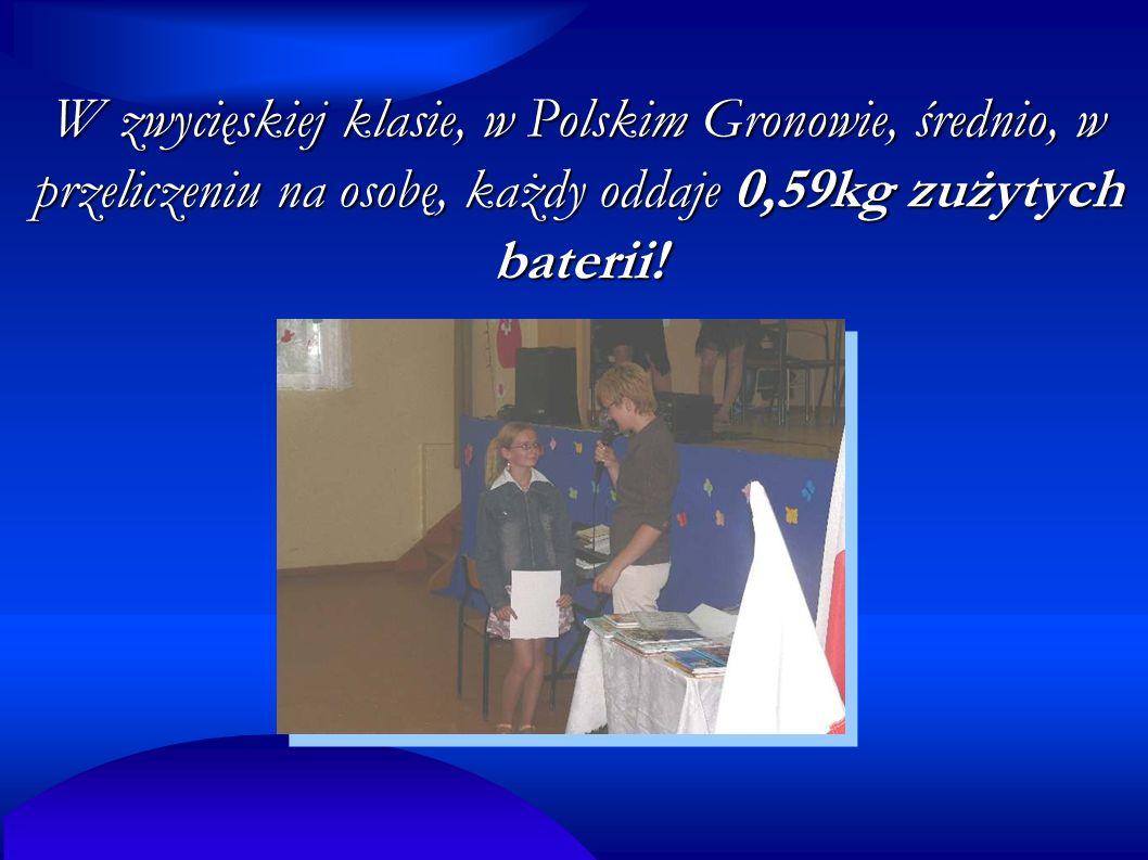 W zwycięskiej klasie, w Polskim Gronowie, średnio, w przeliczeniu na osobę, każdy oddaje 0,59kg zużytych baterii!