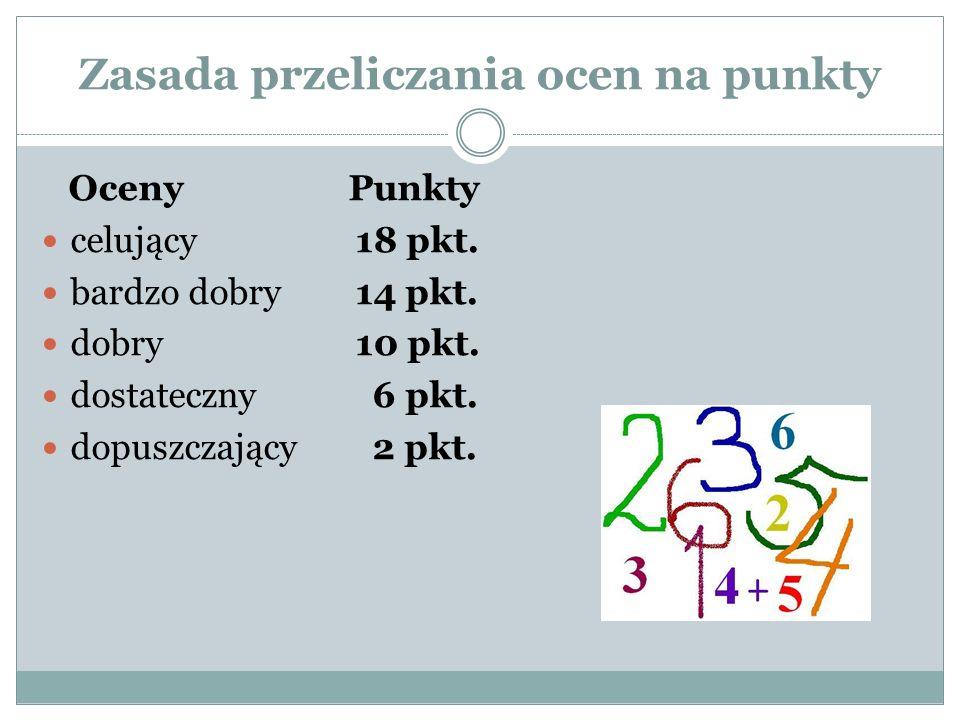 Zasada przeliczania ocen na punkty Oceny Punkty celujący 18 pkt. bardzo dobry 14 pkt. dobry 10 pkt. dostateczny 6 pkt. dopuszczający 2 pkt.