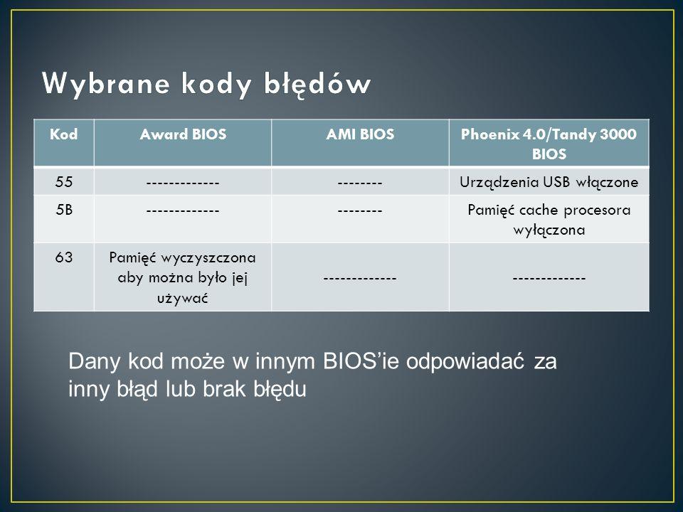 KodAward BIOSAMI BIOSPhoenix 4.0/Tandy 3000 BIOS 55---------------------Urządzenia USB włączone 5B---------------------Pamięć cache procesora wyłączon