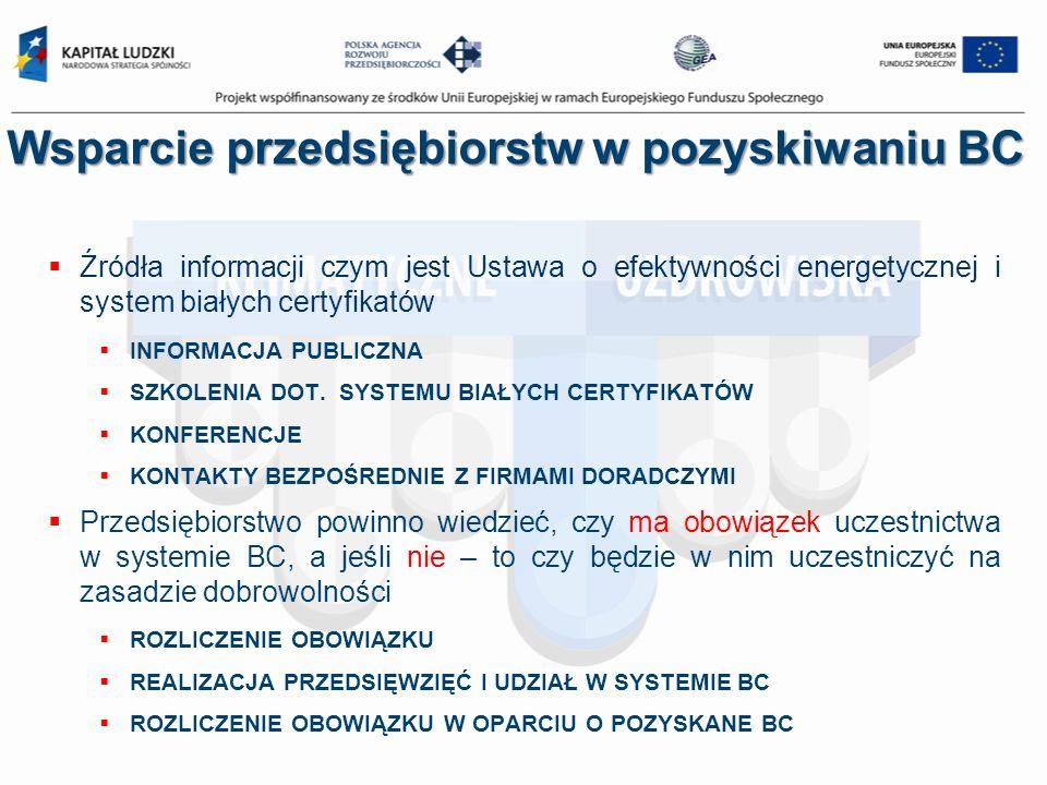 Źródła informacji czym jest Ustawa o efektywności energetycznej i system białych certyfikatów INFORMACJA PUBLICZNA SZKOLENIA DOT. SYSTEMU BIAŁYCH CERT