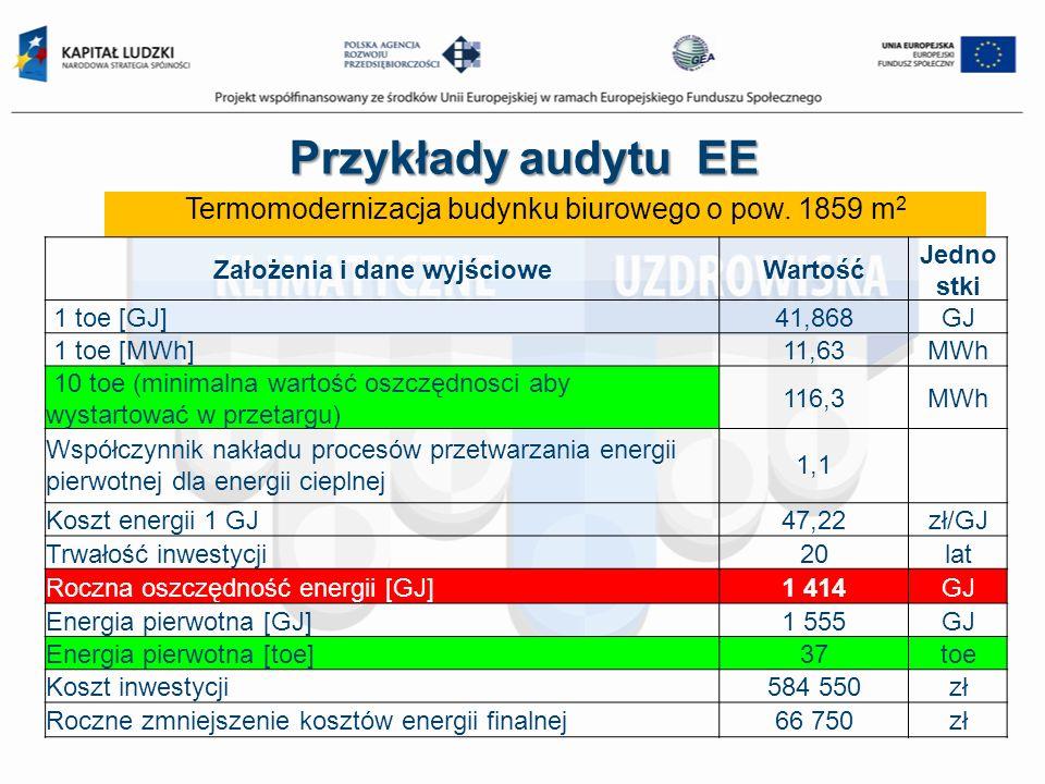 Przykłady audytu EE Termomodernizacja budynku biurowego o pow. 1859 m 2 Założenia i dane wyjścioweWartość Jedno stki 1 toe [GJ]41,868GJ 1 toe [MWh]11,