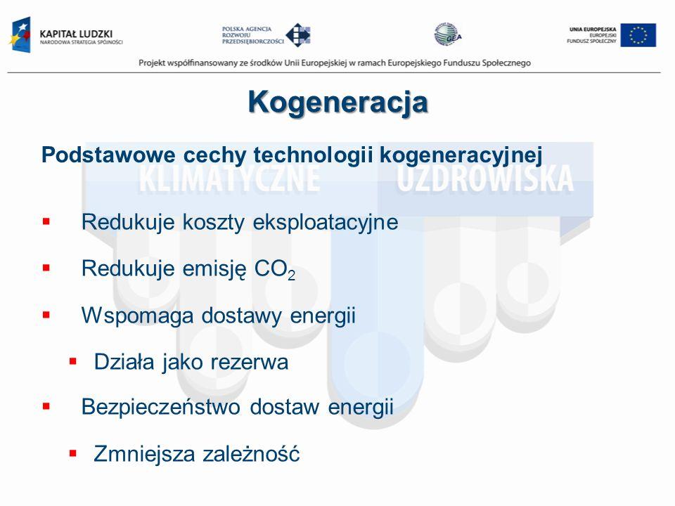Kogeneracja Podstawowe cechy technologii kogeneracyjnej Redukuje koszty eksploatacyjne Redukuje emisję CO 2 Wspomaga dostawy energii Działa jako rezer