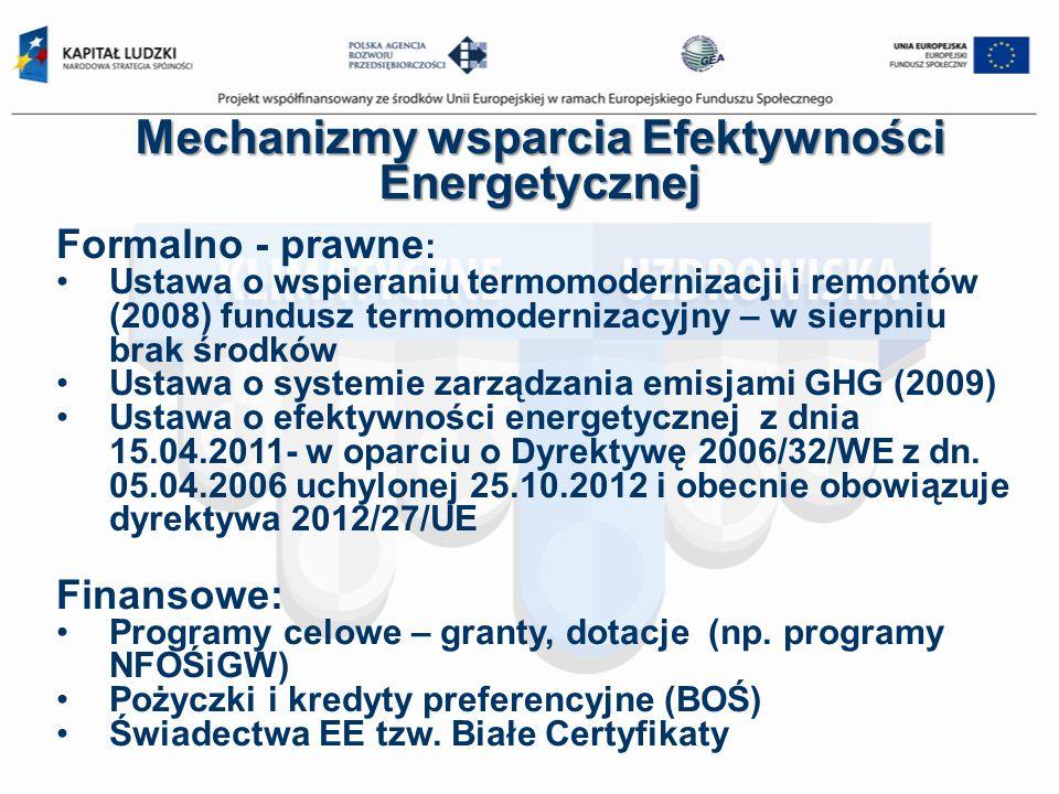 Formalno - prawne : Ustawa o wspieraniu termomodernizacji i remontów (2008) fundusz termomodernizacyjny – w sierpniu brak środków Ustawa o systemie za
