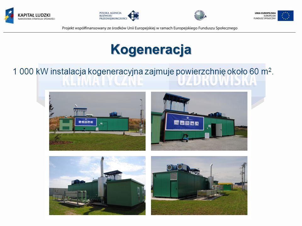 Kogeneracja 1 000 kW instalacja kogeneracyjna zajmuje powierzchnię około 60 m 2.