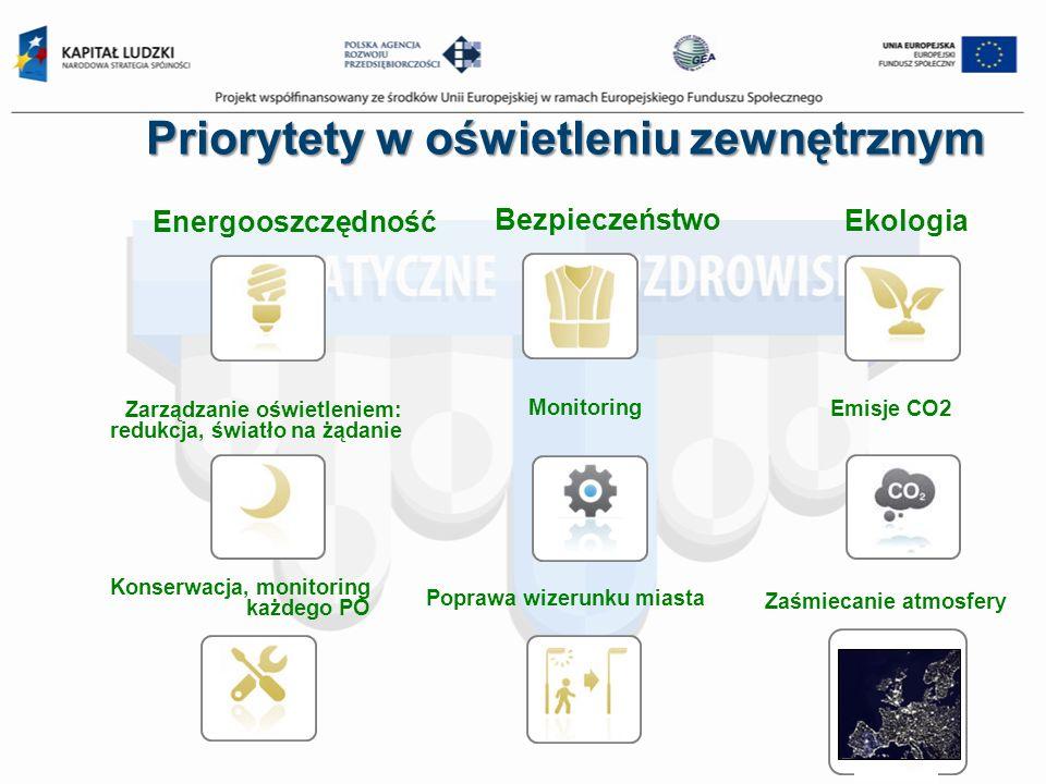Priorytety w oświetleniu zewnętrznym Zarządzanie oświetleniem: redukcja, światło na żądanie Emisje CO 2 Energooszczędność Konserwacja, monitoring każd
