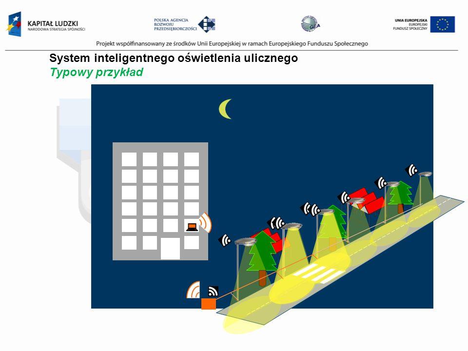 System inteligentnego oświetlenia ulicznego Typowy przykład