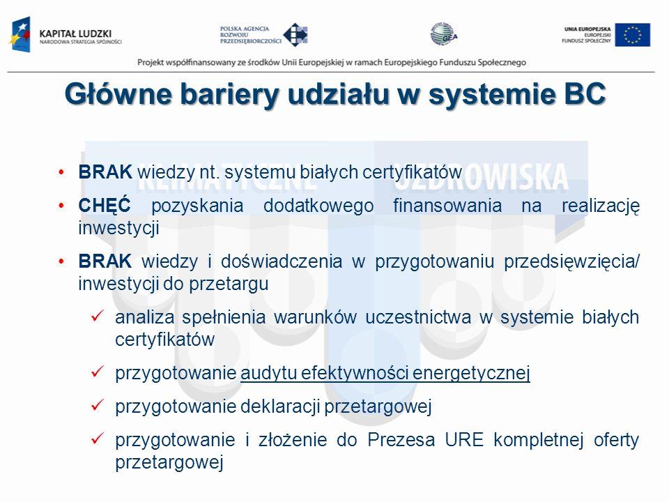 BRAK wiedzy nt. systemu białych certyfikatów CHĘĆ pozyskania dodatkowego finansowania na realizację inwestycji BRAK wiedzy i doświadczenia w przygotow