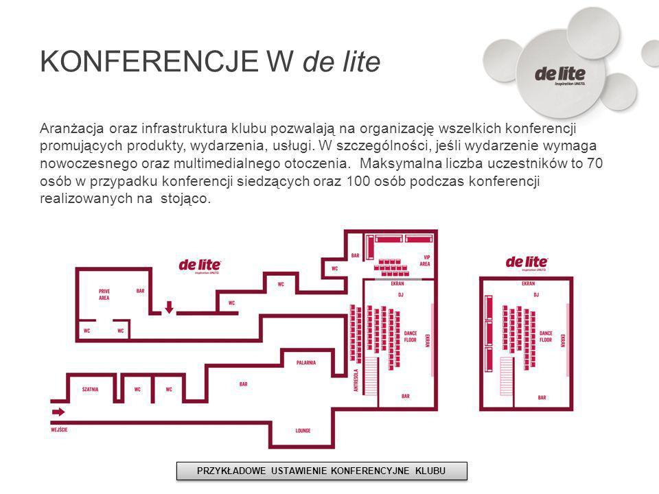 KONFERENCJE W de lite Aranżacja oraz infrastruktura klubu pozwalają na organizację wszelkich konferencji promujących produkty, wydarzenia, usługi. W s