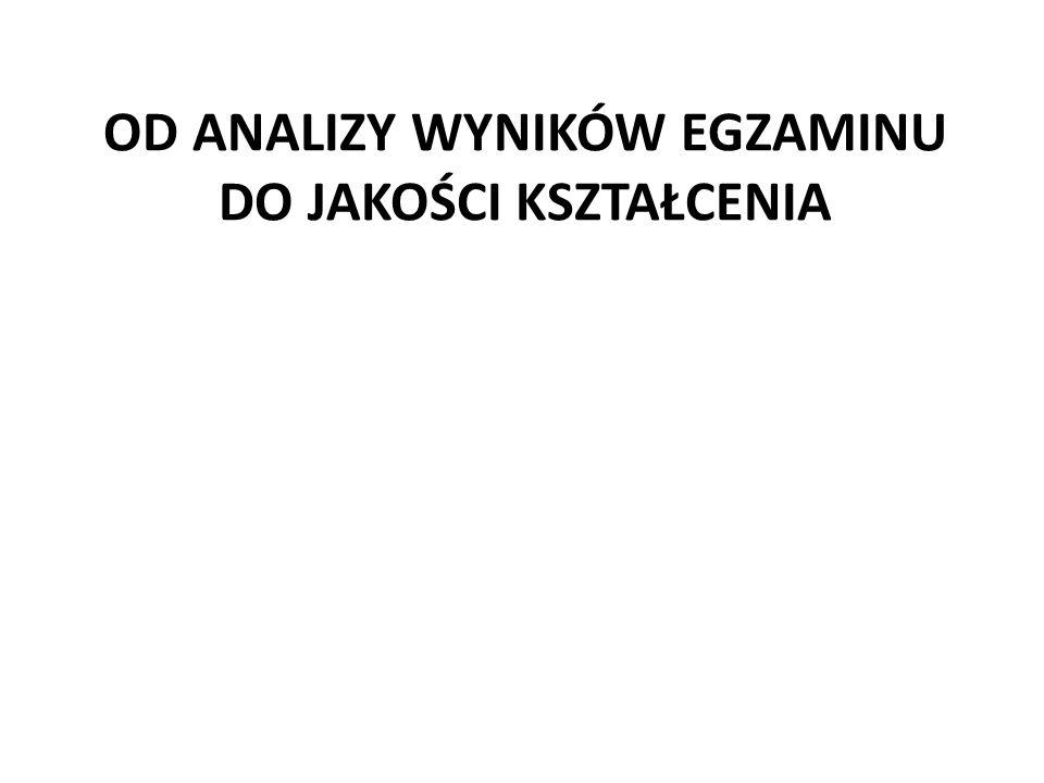 Egzamin 2010 – porównanie ETAP III – PODSUMOWANIE WYNIKÓW WYKORZYSTANIE EWD DO ANALIZY PRACY SZKOŁY część humanistyczna część matematyczno – – przyrodnicza wynik średni 30,722,9 wynik na skali staninowej wyżej średni (6)średni (5) EWD 1,430,63 wynik na skali staninowej wysoki (7)wyżej średni (6)