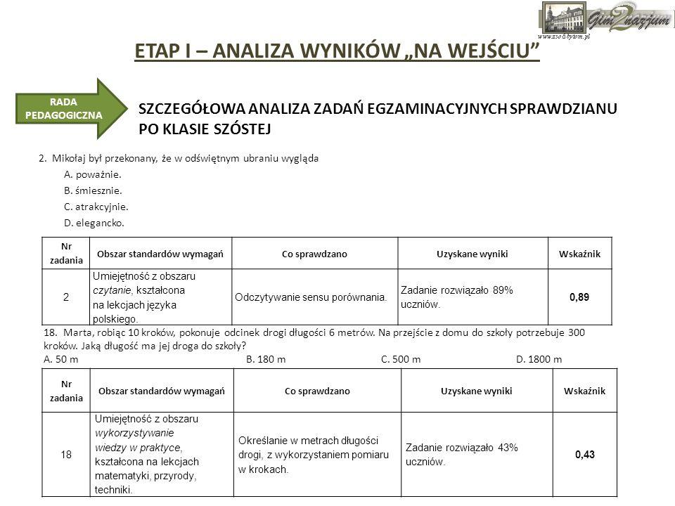 ETAP I – ANALIZA WYNIKÓW NA WEJŚCIU Nr zadania Obszar standardów wymagańCo sprawdzanoUzyskane wynikiWskaźnik 2 Umiejętność z obszaru czytanie, kształc