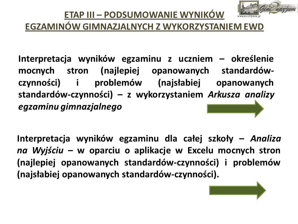 Interpretacja wyników egzaminu z uczniem – określenie mocnych stron (najlepiej opanowanych standardów- czynności) i problemów (najsłabiej opanowanych
