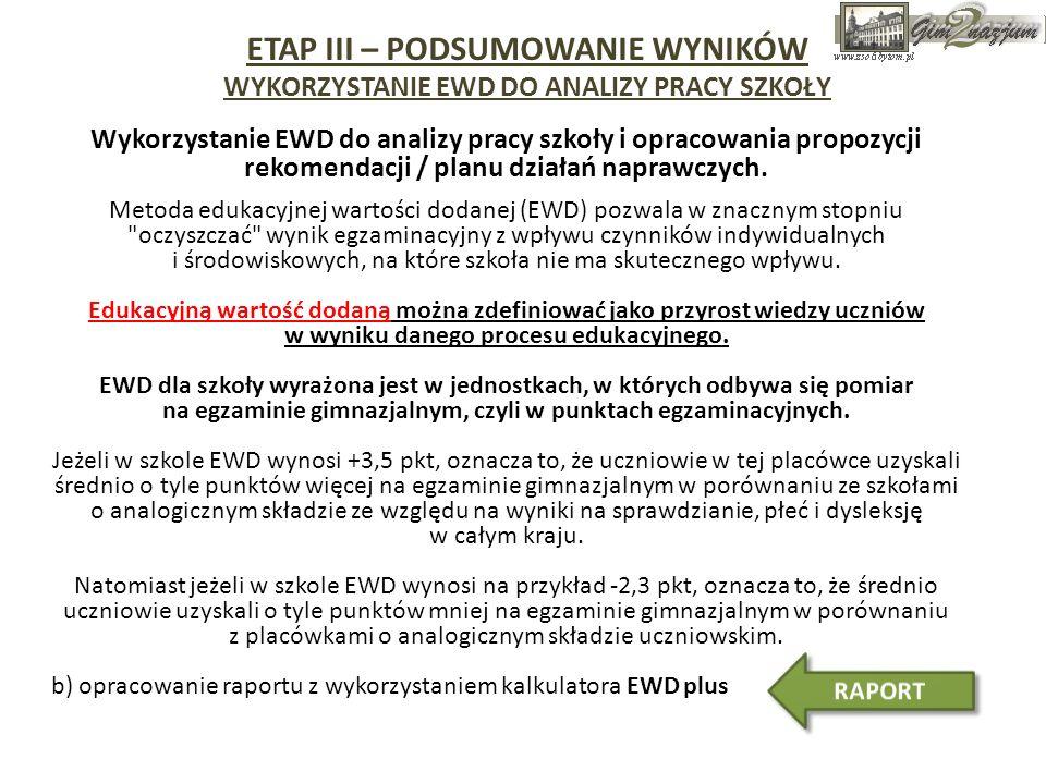 Wykorzystanie EWD do analizy pracy szkoły i opracowania propozycji rekomendacji / planu działań naprawczych. Metoda edukacyjnej wartości dodanej (EWD)