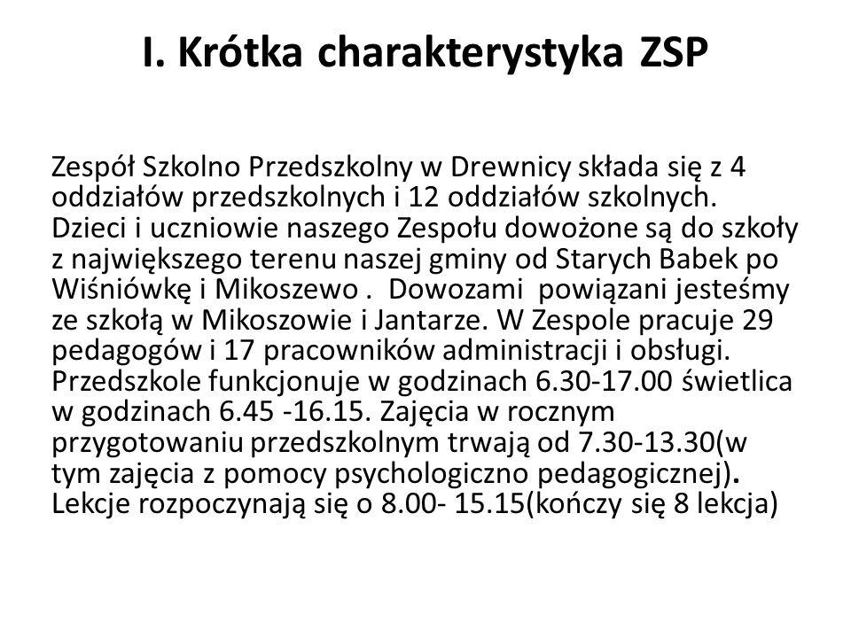 I. Krótka charakterystyka ZSP Zespół Szkolno Przedszkolny w Drewnicy składa się z 4 oddziałów przedszkolnych i 12 oddziałów szkolnych. Dzieci i ucznio